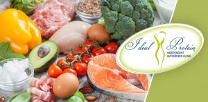 What is the Ideal Protein Weight Loss Protocol?